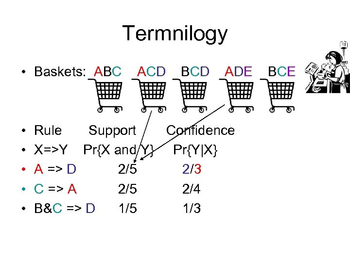 Termnilogy • Baskets: ABC • • • ACD BCD ADE Rule Support Confidence X=>Y