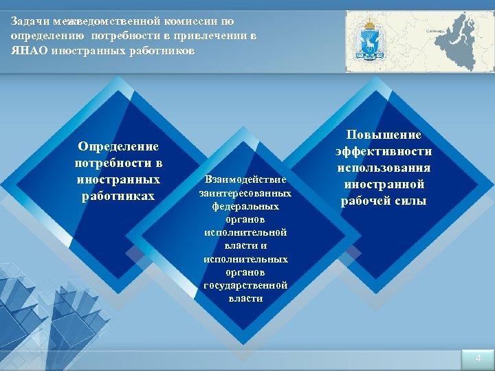 Задачи межведомственной комиссии по определению потребности в привлечении в ЯНАО иностранных работников Определение потребности