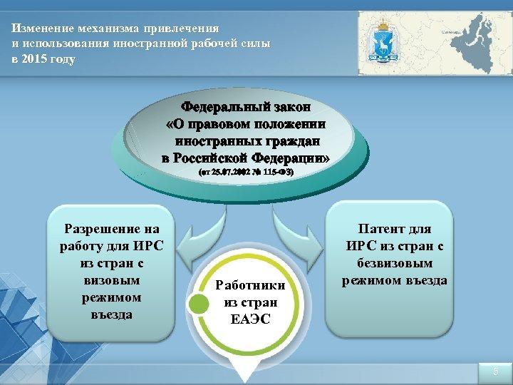 Изменение механизма привлечения и использования иностранной рабочей силы в 2015 году Федеральный закон «О