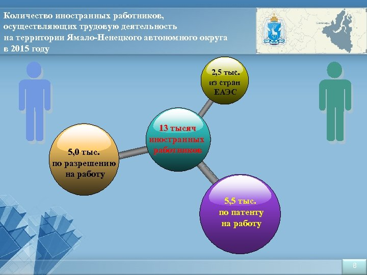 Количество иностранных работников, осуществляющих трудовую деятельность на территории Ямало-Ненецкого автономного округа в 2015 году