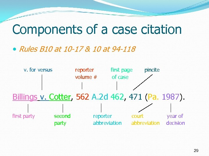 Components of a case citation Rules B 10 at 10 -17 & 10 at