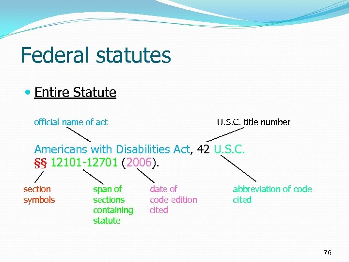 Federal statutes Entire Statute official name of act U. S. C. title number Americans