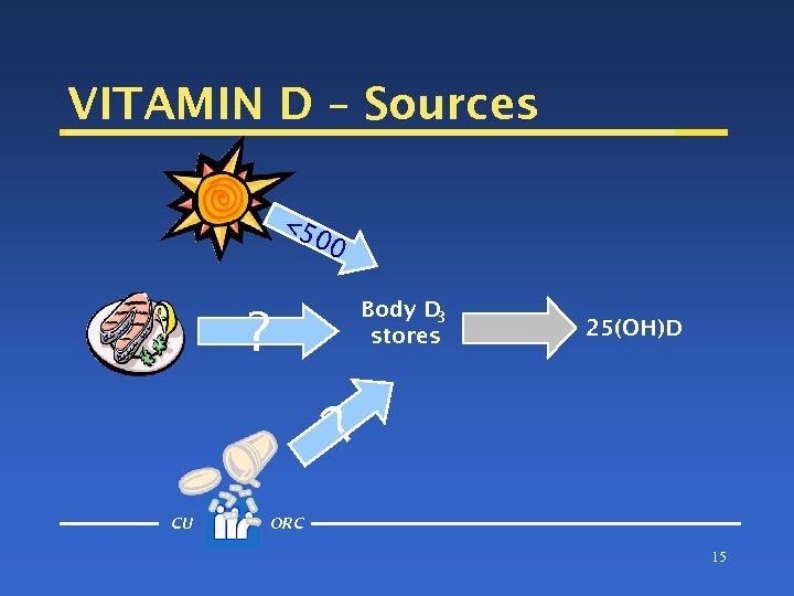 VITAMIN D – Sources <5 00 Body D 3 stores ? 25(OH)D ? CU