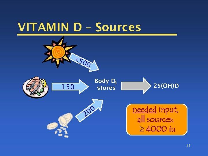 VITAMIN D – Sources <5 00 150 Body D 3 stores 00 2 25(OH)D
