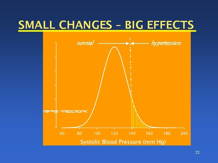 SMALL CHANGES – BIG EFFECTS normal hypertension 22