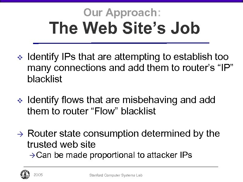 Our Approach: The Web Site's Job v v à Identify IPs that are attempting