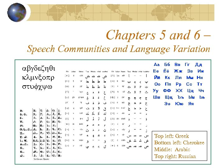 Chapters 5 and 6 – Speech Communities and Language Variation abgdezhqi klmnxopr stufcyw Top