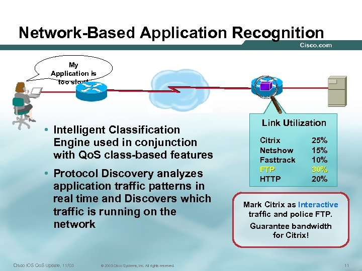 Network-Based Application Recognition My Application is too slow! • Intelligent Classification Engine used in