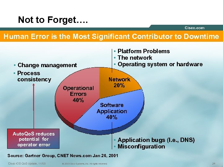 Not to Forget…. Human Error is the Most Significant Contributor to Downtime • Platform