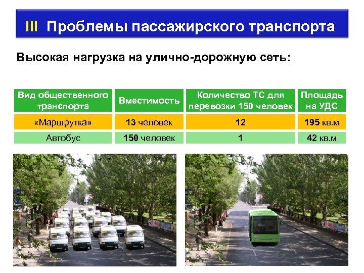 III Проблемы пассажирского транспорта Высокая нагрузка на улично-дорожную сеть: Вид общественного Вместимость транспорта