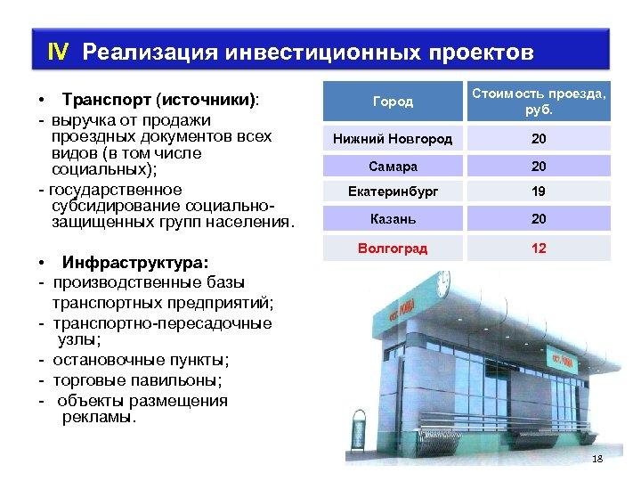 IV Реализация инвестиционных проектов • Транспорт (источники): - выручка от продажи проездных документов