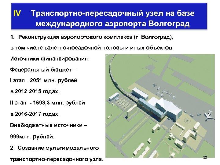 IV Транспортно-пересадочный узел на базе международного аэропорта Волгоград 1. Реконструкция аэропортового комплекса (г. Волгоград),