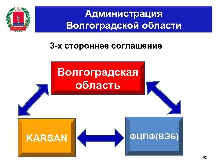 Администрация Волгоградской области 3 -х стороннее соглашение Волгоградская область KARSAN ФЦПФ(ВЭБ) 32