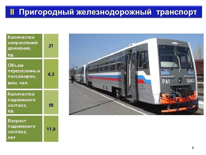 II Пригородный железнодорожный транспорт Количество направлений движения, ед. 21 Объем перевезенных пассажиров, млн.