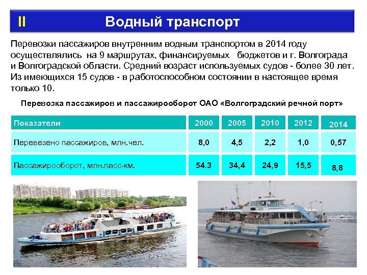 II Водный транспорт Перевозки пассажиров внутренним водным транспортом в 2014 году осуществлялись на