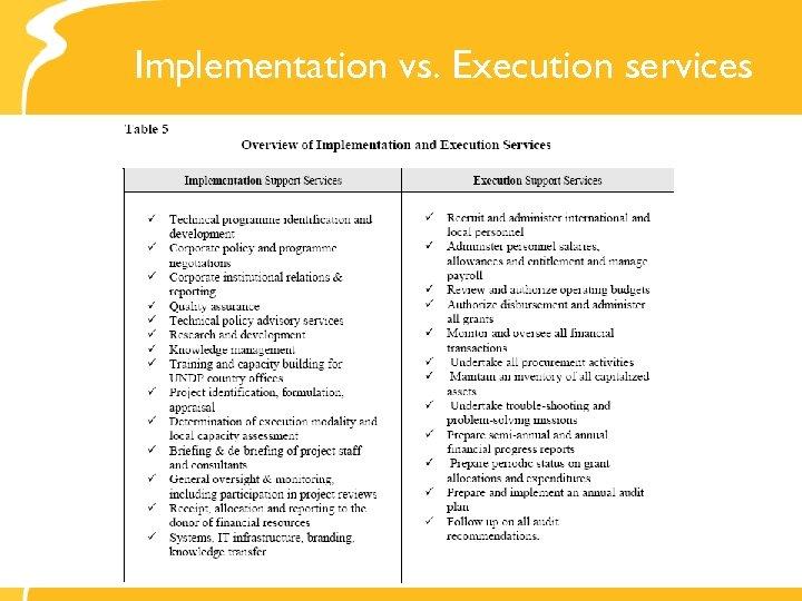 Implementation vs. Execution services