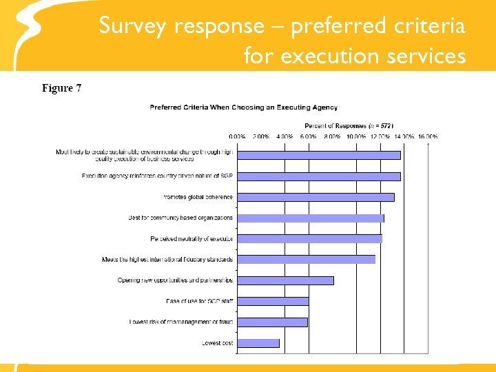 Survey response – preferred criteria for execution services