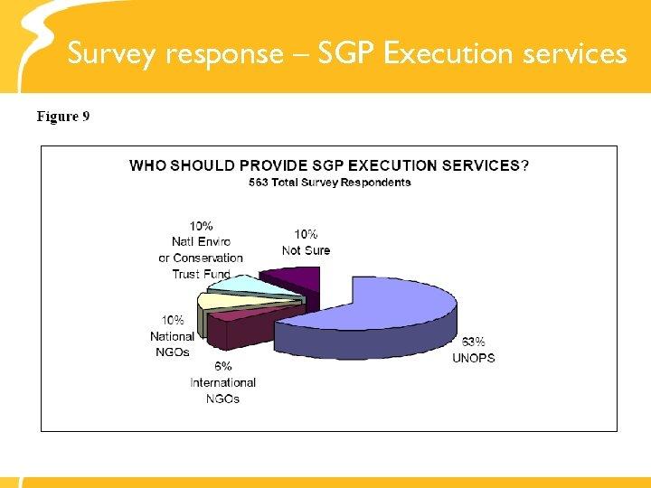 Survey response – SGP Execution services