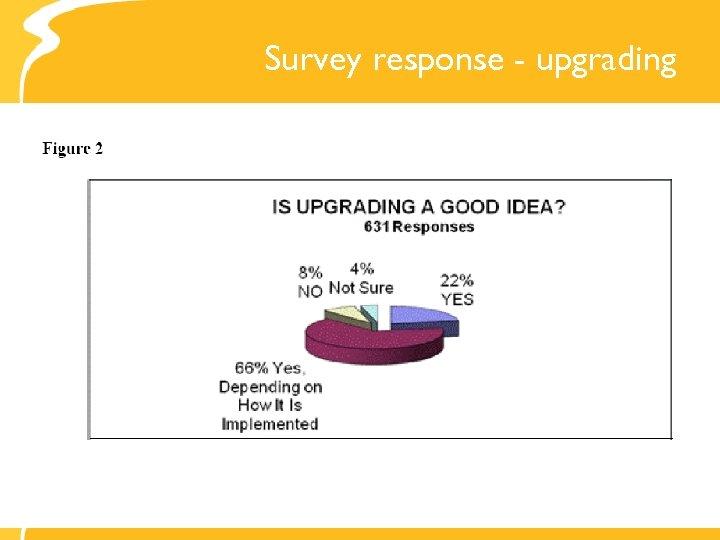 Survey response - upgrading