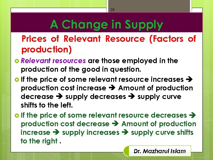 28 A Change in Supply Prices of Relevant Resource (Factors of production) Relevant resources