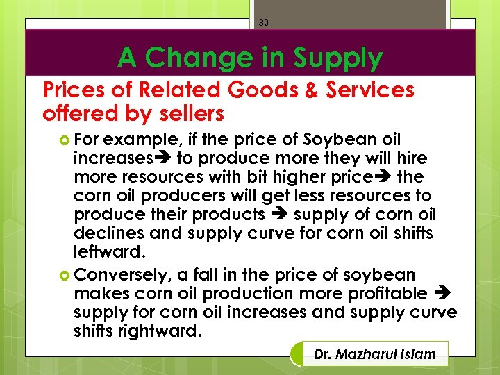 30 A Change in Supply Prices of Related Goods & Services offered by sellers
