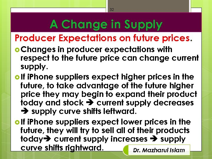 32 A Change in Supply Producer Expectations on future prices. Changes in producer expectations