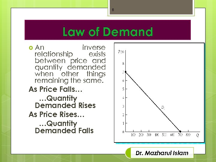 8 Law of Demand An inverse relationship exists between price and quantity demanded when