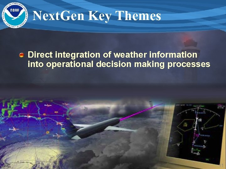 Next. Gen Key Themes Direct integration of weather information into operational decision making processes