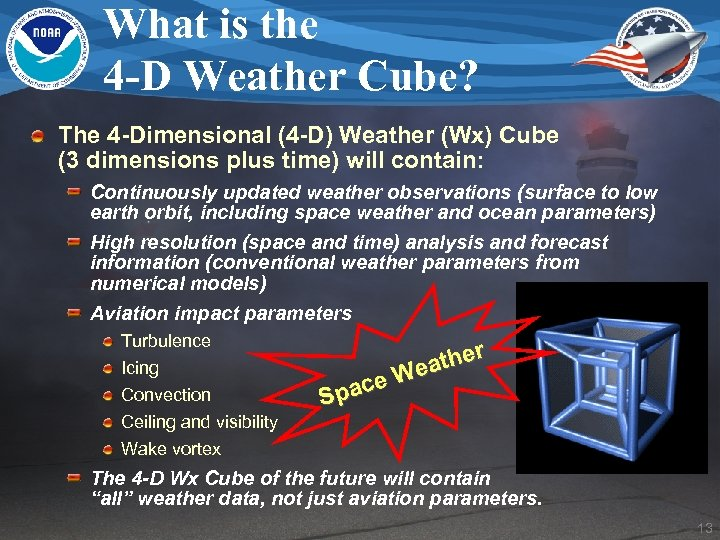 What is the 4 -D Weather Cube? The 4 -Dimensional (4 -D) Weather (Wx)