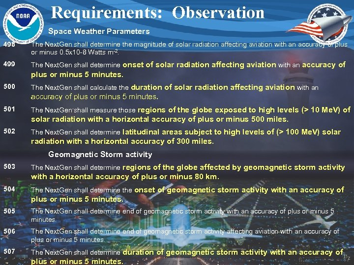 Requirements: Observation Space Weather Parameters 498 The Next. Gen shall determine the magnitude of