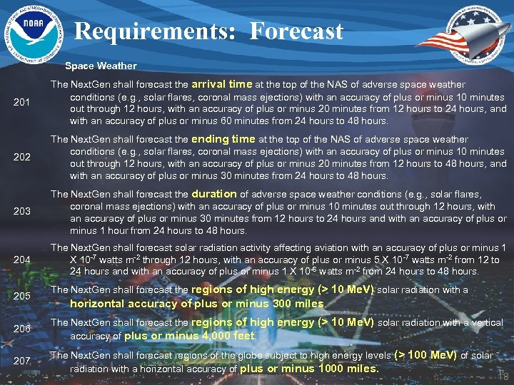 Requirements: Forecast Space Weather 201 The Next. Gen shall forecast the arrival time at