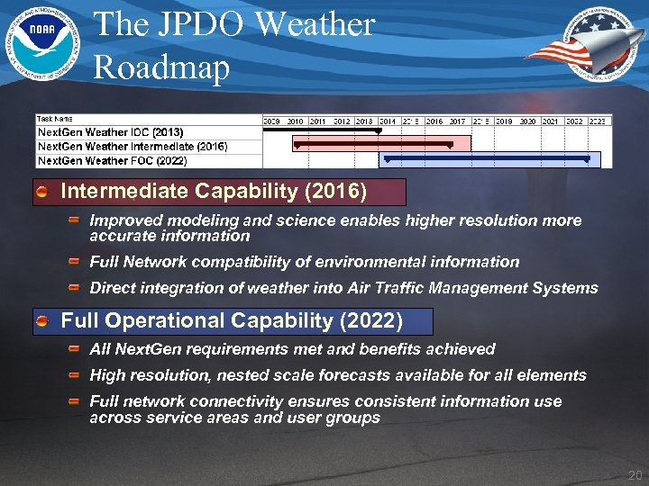 The JPDO Weather Roadmap Intermediate Capability (2016) Improved modeling and science enables higher resolution