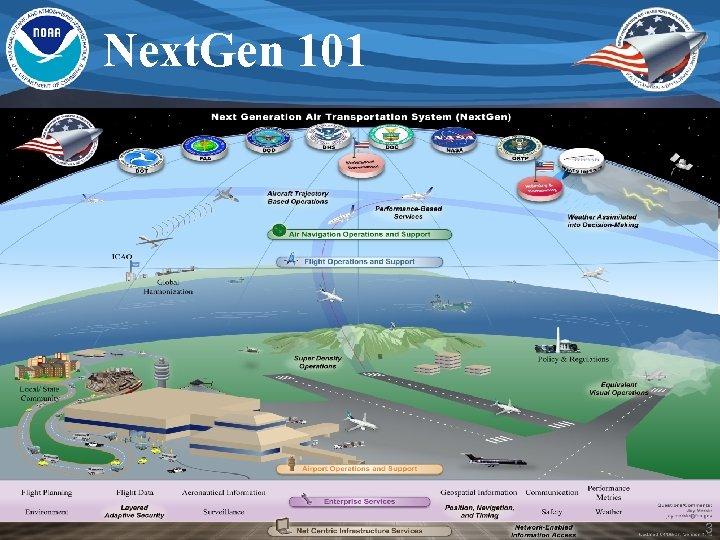 Next. Gen 101 3
