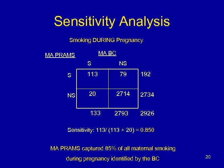 Sensitivity Analysis Smoking DURING Pregnancy MA BC MA PRAMS S NS 113 79 192