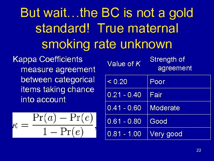 But wait…the BC is not a gold standard! True maternal smoking rate unknown Kappa