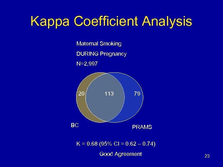 Kappa Coefficient Analysis Maternal Smoking DURING Pregnancy N=2, 997 20 BC 113 79 PRAMS