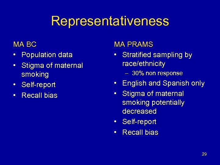 Representativeness MA BC • Population data • Stigma of maternal smoking • Self-report •