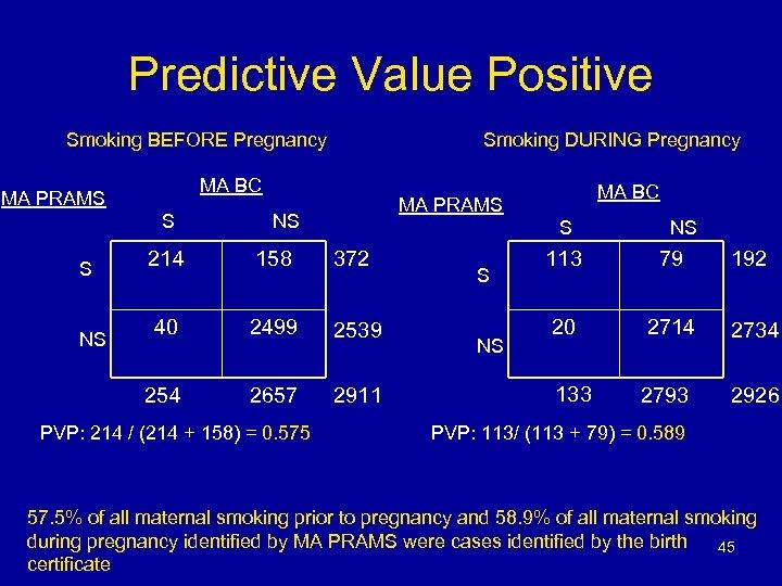 Predictive Value Positive Smoking BEFORE Pregnancy Smoking DURING Pregnancy MA BC MA PRAMS S