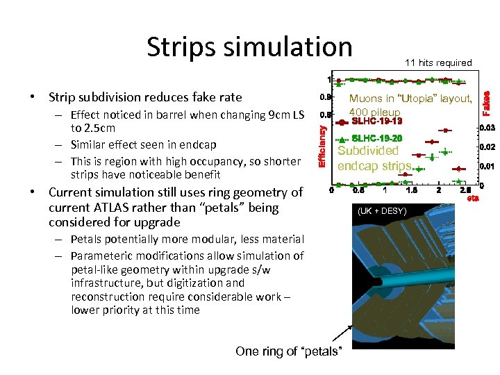Strips simulation • Strip subdivision reduces fake rate – Effect noticed in barrel when