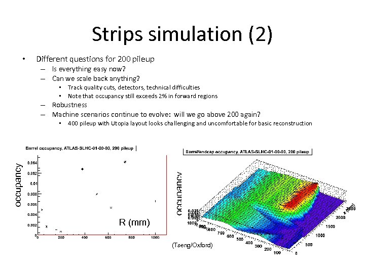 Strips simulation (2) • Different questions for 200 pileup – Is everything easy now?
