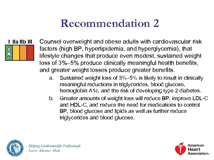 Recommendation 2 I IIa IIb III Counsel overweight and obese adults with cardiovascular risk