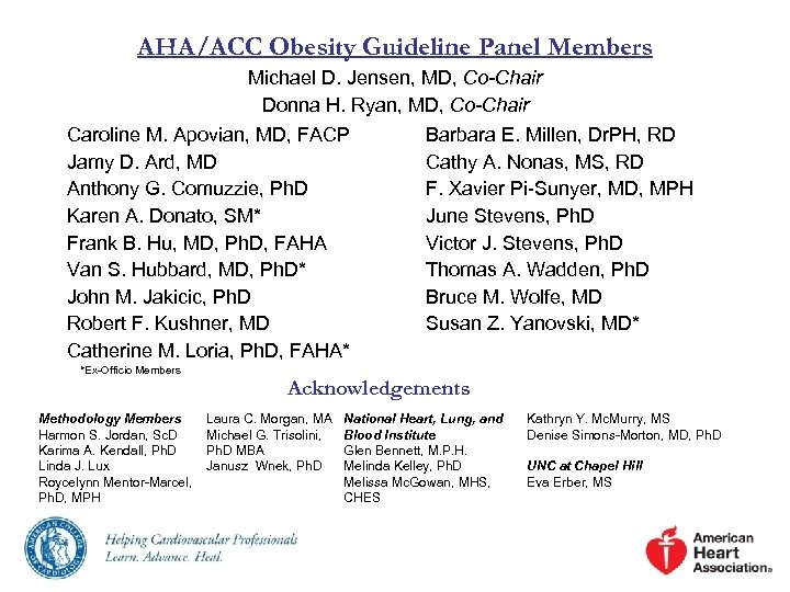 AHA/ACC Obesity Guideline Panel Members Michael D. Jensen, MD, Co-Chair Donna H. Ryan, MD,