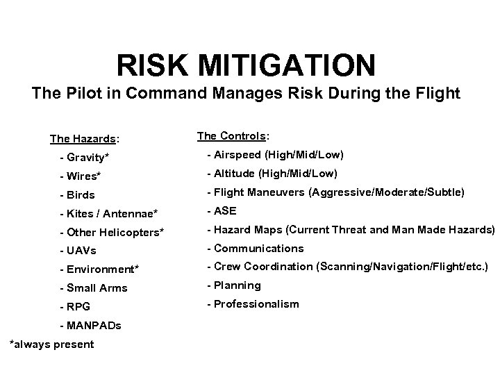 RISK MITIGATION The Pilot in Command Manages Risk During the Flight The Hazards: The