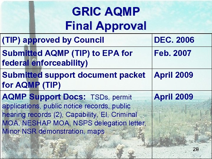 GRIC AQMP Final Approval (TIP) approved by Council DEC. 2006 Submitted AQMP (TIP) to