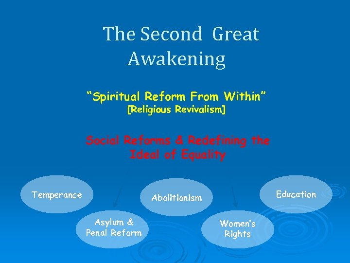 "The Second Great Awakening ""Spiritual Reform From Within"" [Religious Revivalism] Social Reforms & Redefining"