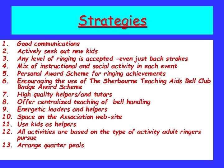 Strategies 1. 2. 3. 4. 5. 6. 7. 8. 9. 10. 11. 12. 13.