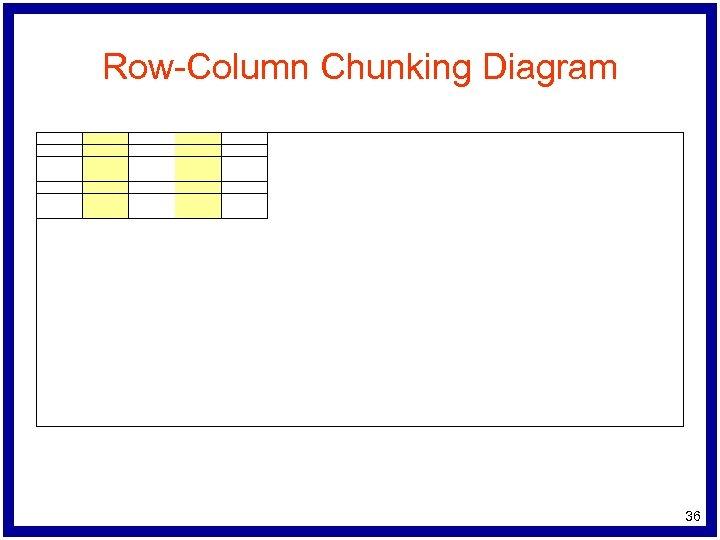 Row-Column Chunking Diagram 36