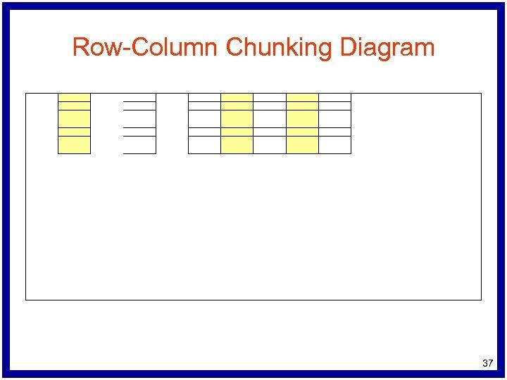 Row-Column Chunking Diagram 37
