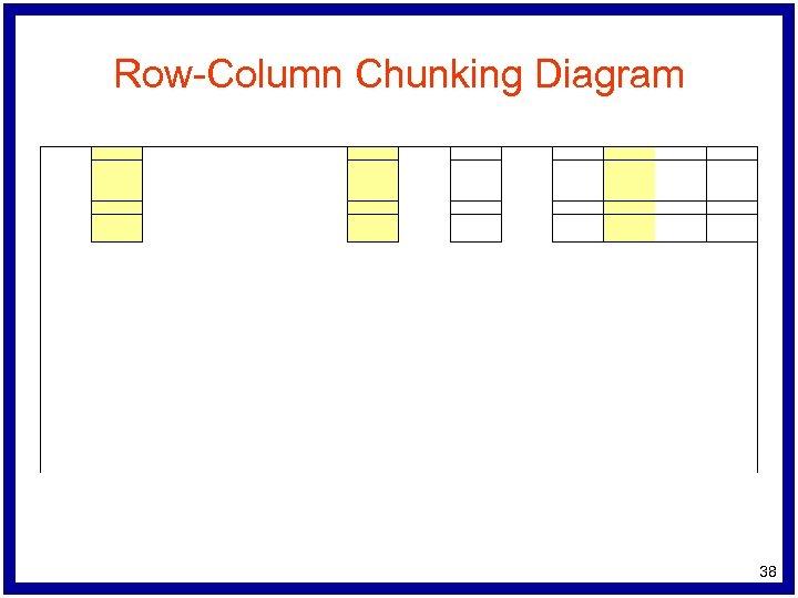 Row-Column Chunking Diagram 38