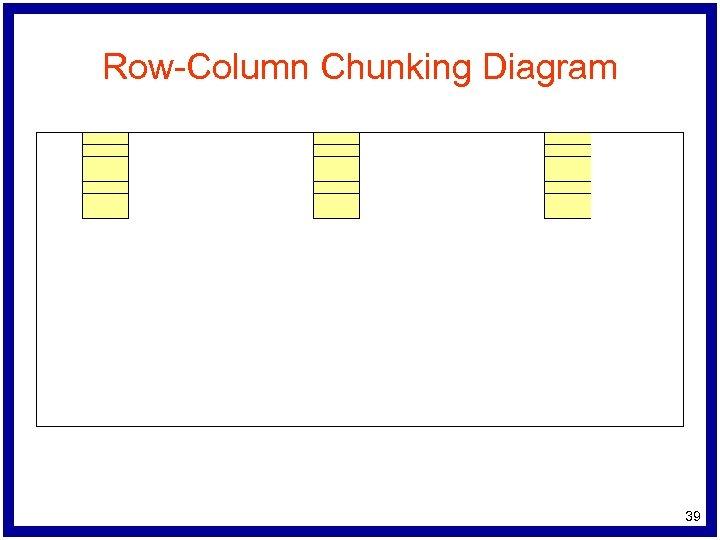 Row-Column Chunking Diagram 39
